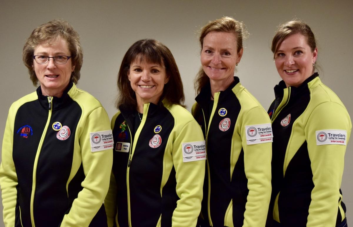 Kootenay Club Challenge Champions